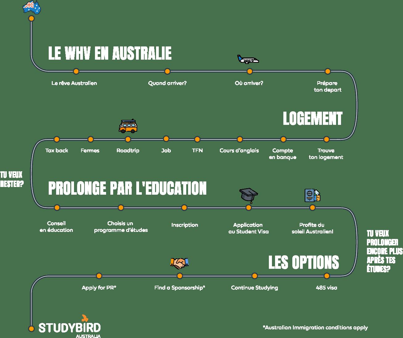 Infograph-Hero_02